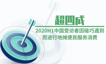 地摊经济行业数据分析:2020H1超四成中国受访者因碰巧遇到而进行地摊便民服务消费
