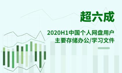 网盘行业数据分析:2020H1中国超六成个人网盘用户主要存储办公/学习文件