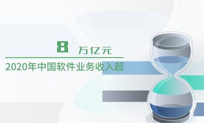 软件行业数据分析:2020年中国软件业务收入超8万亿