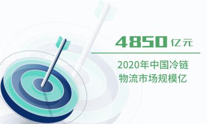 冷链物流行业数据分析:2020年中国冷链物流市场规模已达4850亿元