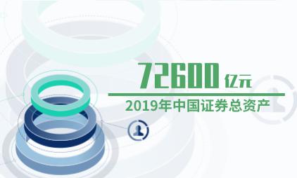 证券行业数据分析:2019Q4中国证券总资产达72600亿元