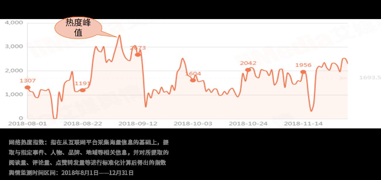 2019中国二手车用户群体画像、行业机遇及前景预判