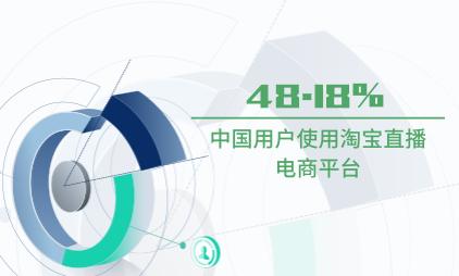 直播电商行业数据分析:中国48.18%用户使用淘宝直播电商平台