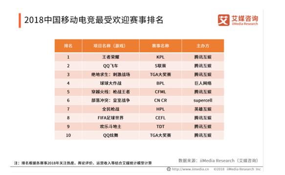 《2019年度中国电竞人才发展报告》:电竞生态从业者超七万,四成去年涨工资