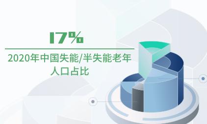 银发经济数据分析:2020年中国失能/半失能老年人口占比为17%