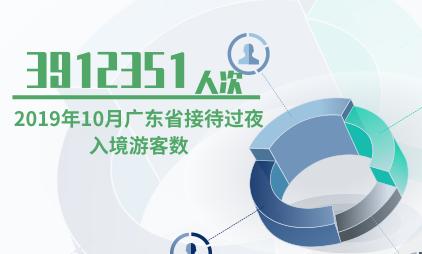 旅游行业数据分析:2019年10月广东省接待过夜入境游客数为3912351人次