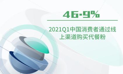 代餐行业数据分析:2021Q1中国46.9%消费者通过线上渠道购买代餐粉