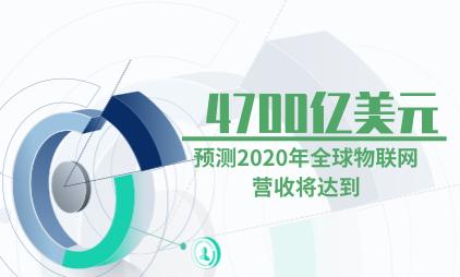 通信行业数据分析:预测2020年全球物联网营收将达到4700亿美元