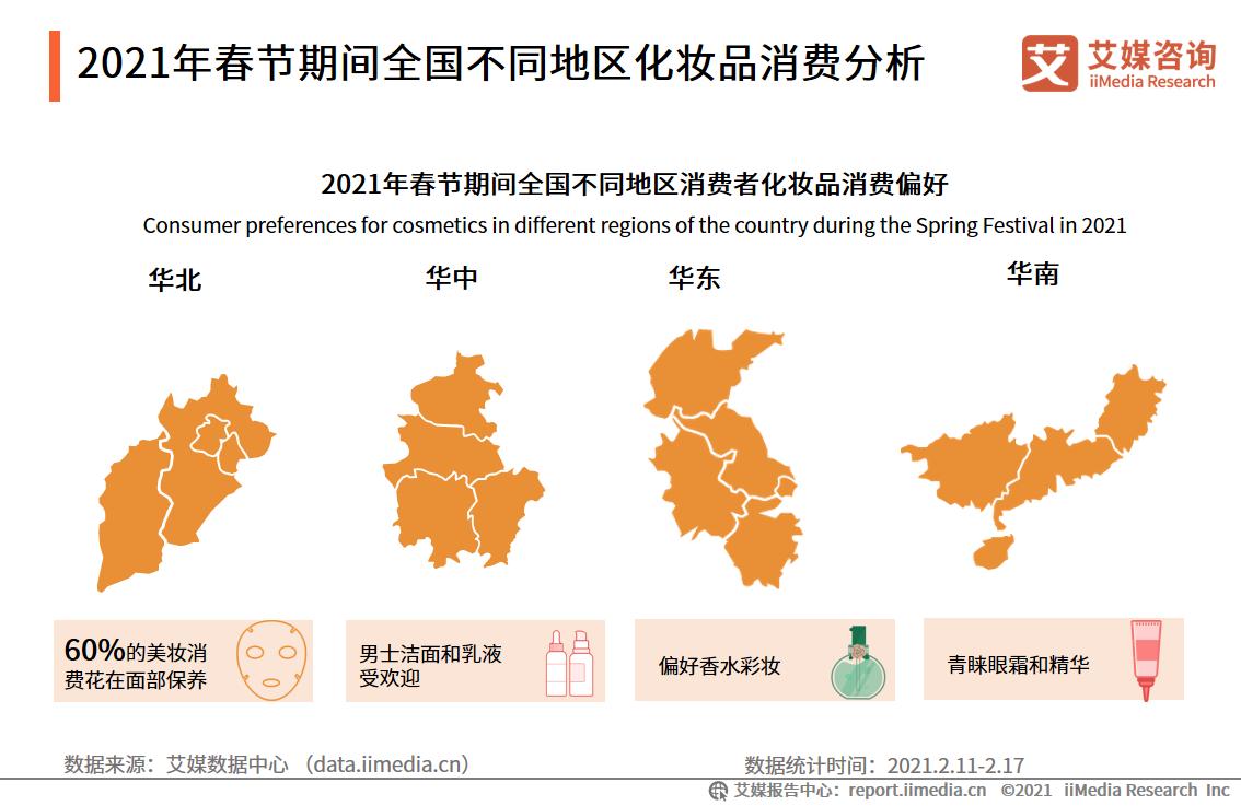2021年春节期间全国不同地区化妆品消费分析