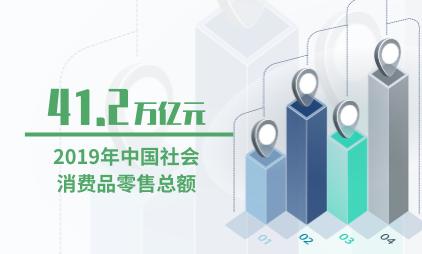 社会消费品行业数据分析:2019年中国社会消费品零售总额为41.2万亿元