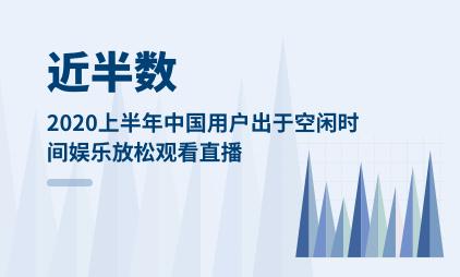 直播行业数据分析:2020上半年近半数中国用户出于空闲时间娱乐放松观看直播