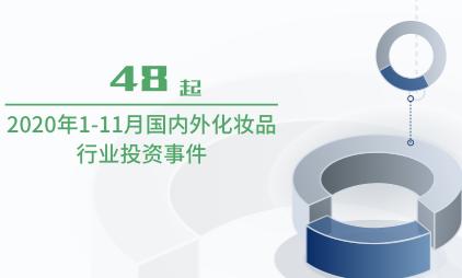 化妆品行业数据分析:2020年1-11月国内外化妆品行业投资事件为48起