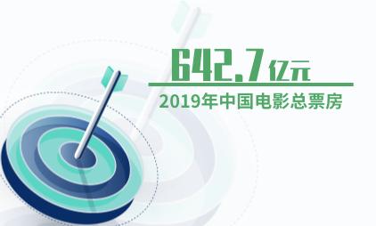 电影行业数据分析:2019年中国总票房达642.7亿元
