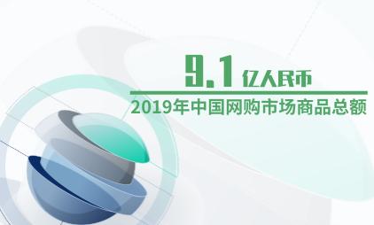 网购行业数据分析:2019年中国网购市场商品总额为9.1亿人民币