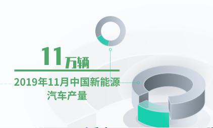 汽车行业数据分析:2019年11月中国新能源汽车产量为11万辆