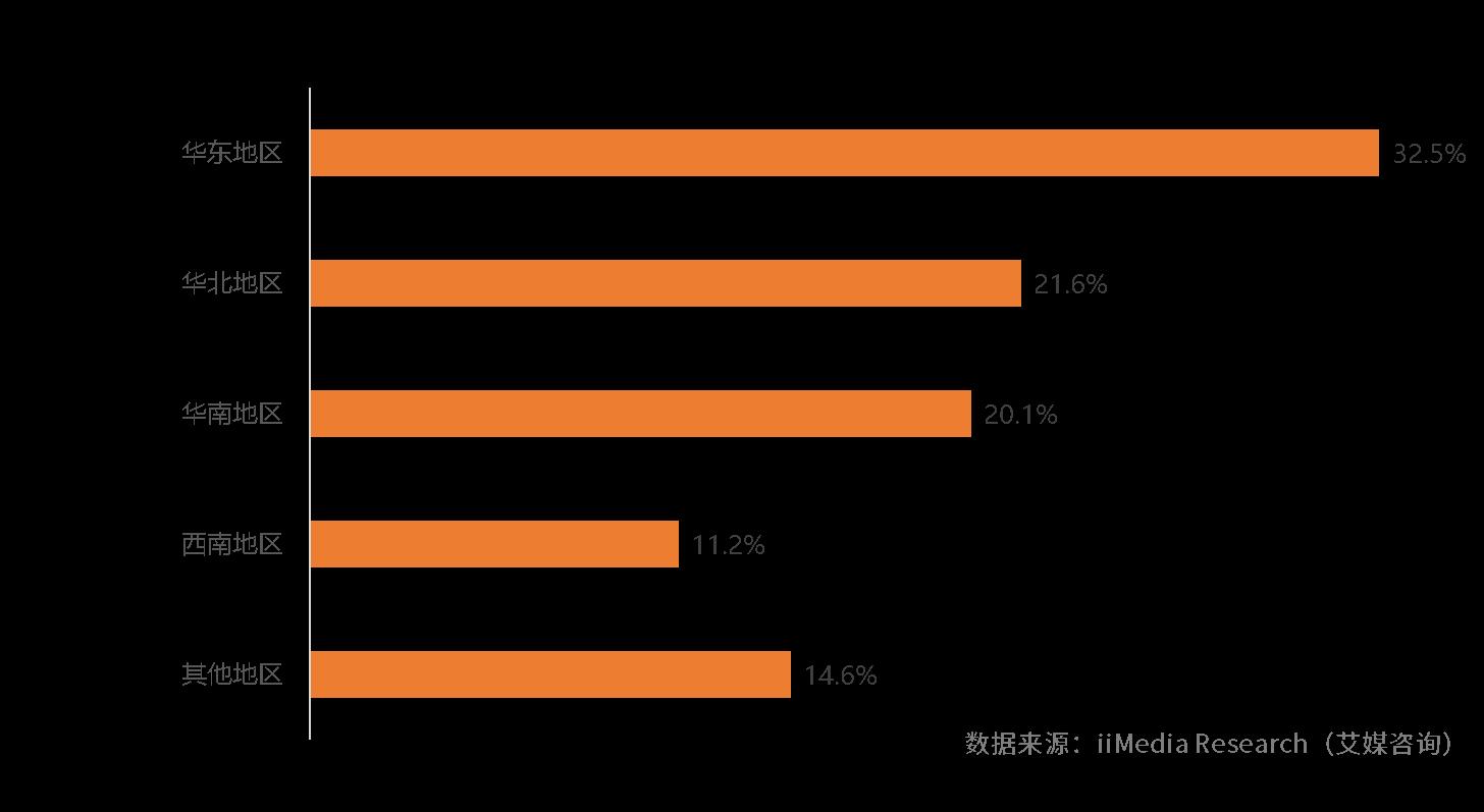 2019中国电子签约市场发展现状及前景趋势