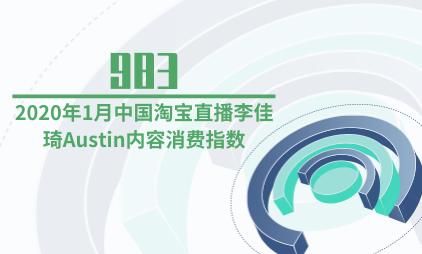 直播电商行业数据分析:2020年1月中国淘宝直播李佳琦Austin内容消费指数为983