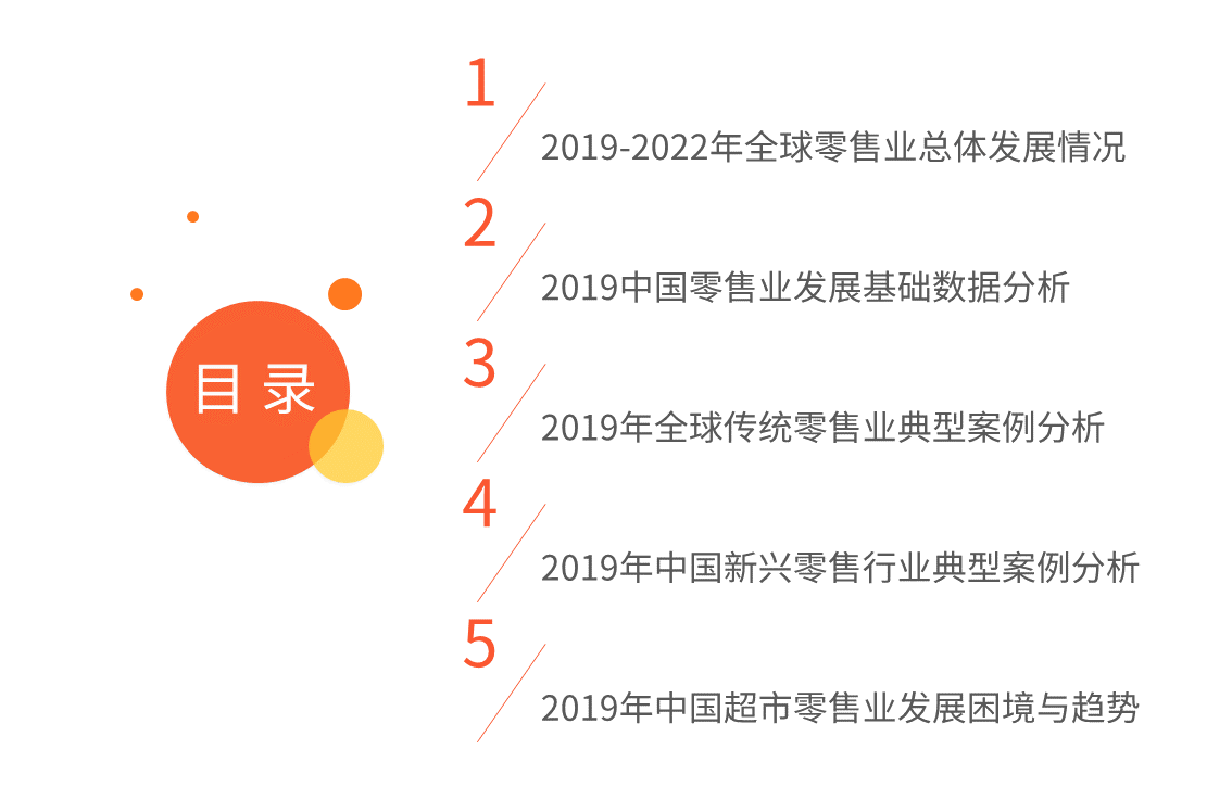 实体零售运营模式及中国创新案例模式研究报告-艾媒咨询