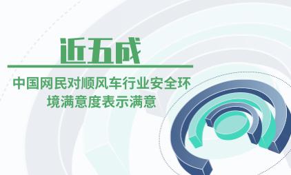 顺风车行业数据分析:近五成中国网民对顺风车行业安全环境满意度表示满意