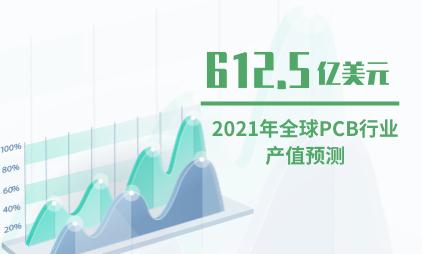 电子部件行业数据分析:2021年全球PCB行业产值预计达612.5亿美元