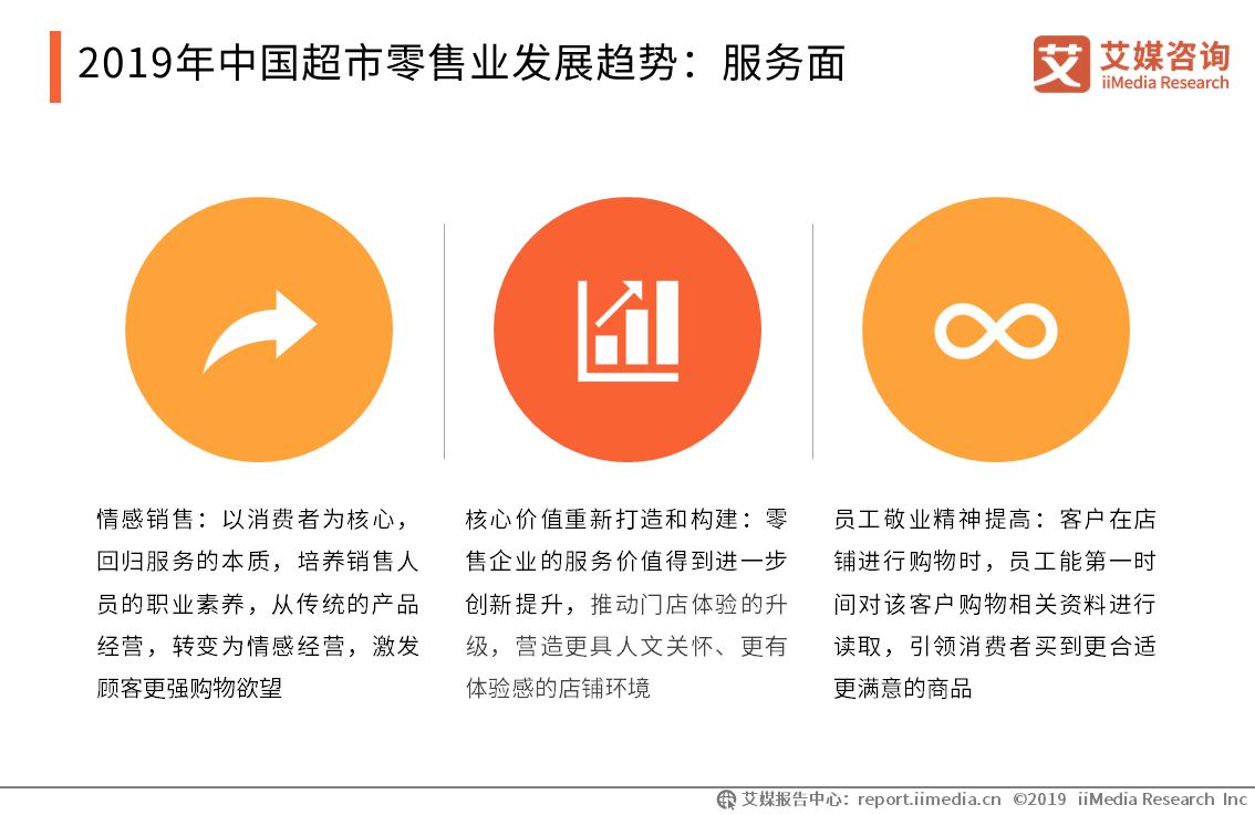 2019年中国超市零售业发展趋势:服务面
