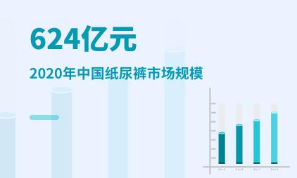 母婴行业数据分析:2020年中国纸尿裤市场规模为624亿元
