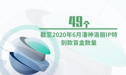 盲盒行业数据分析:截至2020年6月潘神洛丽IP特别款盲盒数量为49个