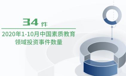 教育行业数据分析:2020年1-10月中国素质教育领域投资事件数量为34件