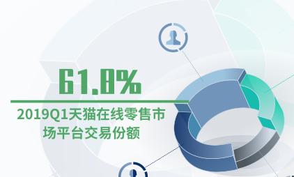 零售行业数据分析:2019Q1天猫在线零售市场平台交易份额占61.8%
