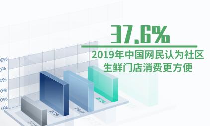 社区生鲜行业数据分析:2019年37.6%的中国网民认为社区生鲜门店消费更方便