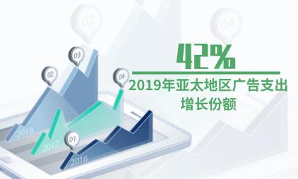 广告行业数据分析:2019年亚太地区广告支出增长份额为42%