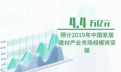 家居建材行业数据分析:预计2019年中国家居建材产业市场规模将突破4.4.万亿元