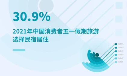 五一出行数据分析:2021年中国30.9%消费者五一假期旅游选择民宿居住