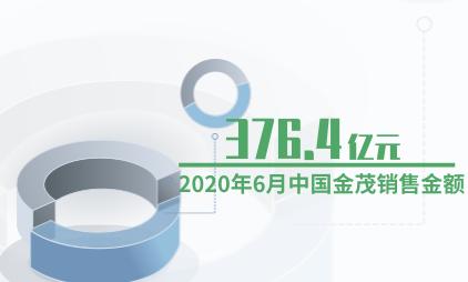 房地产行业数据分析:2020年6月中国金茂销售金额为376.4亿元