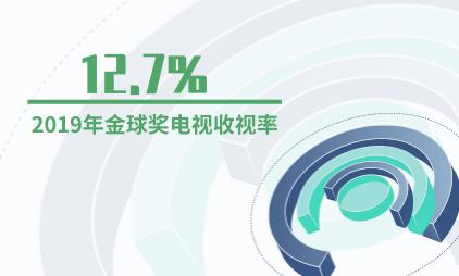电影行业数据分析:2019年金球奖电视收视率为12.7%
