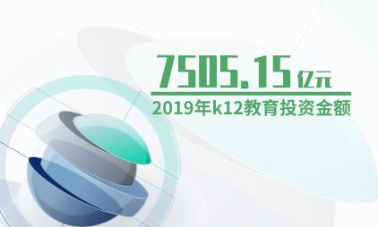 教育行业数据分析:2019年k12教育投资金额为7505.15亿元