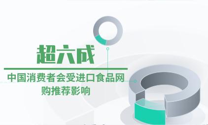 食品行业数据分析:超六成中国消费者会受进口食品网购推荐影响