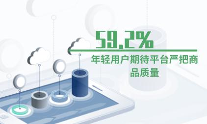 跨境电商行业数据分析:2020上半年59.2%的年轻用户期待平台严把商品质量