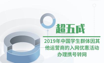 电信行业数据分析:2019年超五成中国学生群体因其他运营商的入网优惠活动办理携号转网