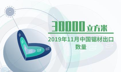 板材行业数据分析:2019年11月中国锯材出口数量为30000立方米