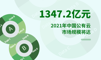 云计算行业数据分析:2021年中国公有云市场规模将达1347.2亿元