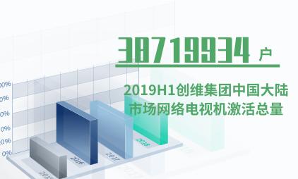 电视机行业数据分析:2019H1创维集团中国大陆市场网络电视机激活总量为38719934户