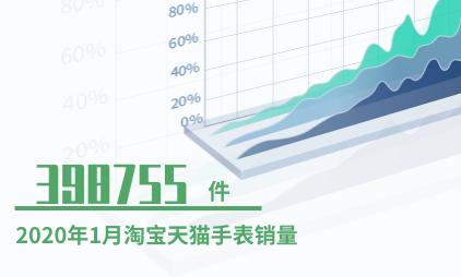 服装行业数据分析:2020年1月淘宝天猫手表销量为398755件