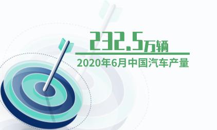 汽车行业数据分析:2020年6月中国汽车产量为232.5万辆