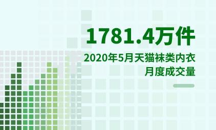 内衣行业数据分析:2020年5月天猫袜类内衣月度成交量为1781.4万件