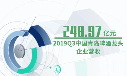 酒行业数据分析:2019Q3中国青岛啤酒龙头企业营收248.97亿元