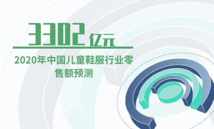 服装行业数据分析:预计2020年中国儿童鞋服行业零售额达到3302亿元
