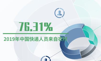 快递行业数据分析:2019年中国76.31%快递人员来自农村
