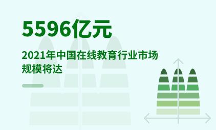 在线教育行业数据分析:2021年中国在线教育行业市场规模将达5596亿元