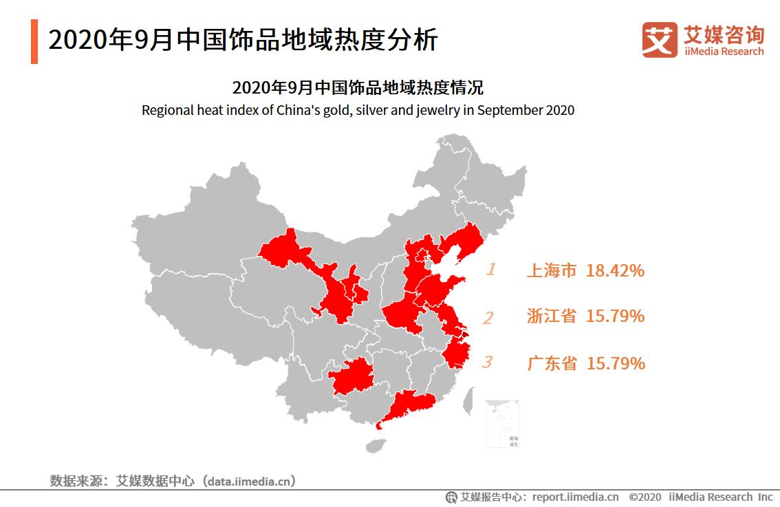 2020年9月中国饰品地域热度分析